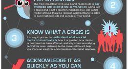 Infografía: Cómo resolver una crisis de Social Media