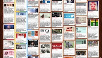 Infografía: Las 80 reglas del Social Media