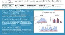 Gmail Meter, servicio de estadísticas para Gmail