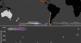 Infografía: Los países que trabajan duro y aquellos a los que les gusta relajarse