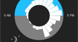 Crea un video con lo más destacado de tu cuenta de Twitter en 2013 con Vizify