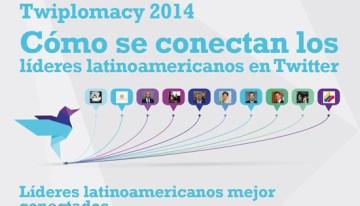 Líderes Latinoamericanos, entre los más seguidos en Twitter