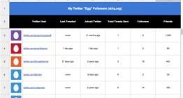 Tips y Trucos: Calcula y conoce cuántos seguidores falsos te siguen en Twitter