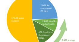 Windows 10 contará con funciones para liberar espacio en el disco duro