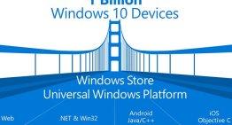 400 millones de equipos ya corren con Windows 10