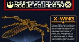 Infografía: Las naves de Star Wars: Rogue Squadron