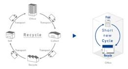 PaperLab: El primer sistema de reciclado de papel para oficinas de Epson