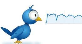 59 por ciento de los enlaces compartidos en Twitter nunca han recibido un clic
