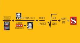 Cómo Netflix cambió la industria televisiva con Big Data