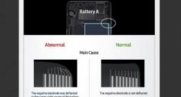 Samsung: El tamaño de la batería del Note 7 fue el causante de las explosiones