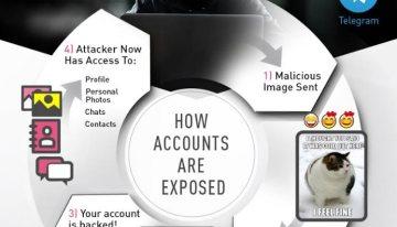 Detectan falla que puede afectar la seguridad de los usuarios web de WhatsApp y Telegram