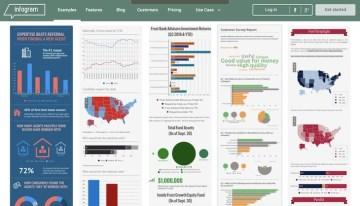 Infogram, sitio que ofrece herramientas para crear Infografías