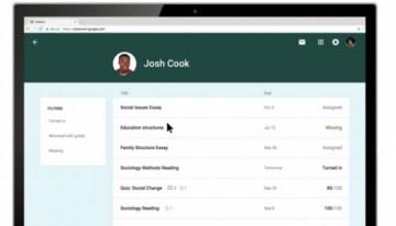Google Classroom ahora ofrece nuevas funciones