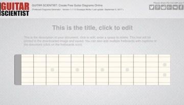 Guitar Scientist, interesante herramienta para los amantes de la guitarra