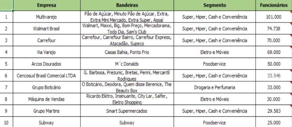 Ranking_SBVC_Tabela_4