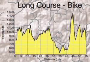 Wildflower Long Course - Bike