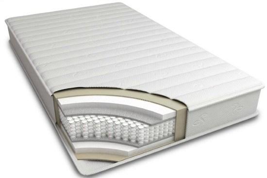 buy-mattresses-online