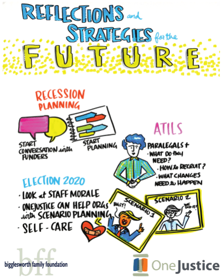 3-Reflections Strategies for the Future