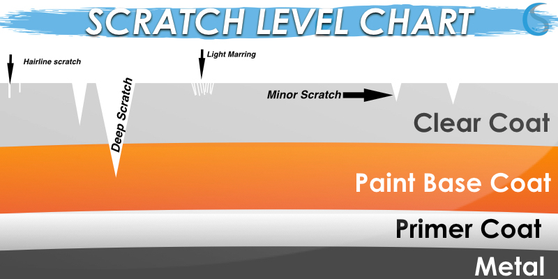 This image has an empty alt attribute; its file name is paintlayersscratch3.jpg