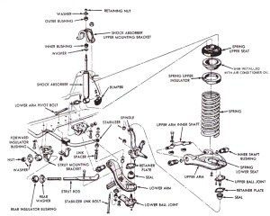 Steering & Suspension Diagrams | One man and his Mustang