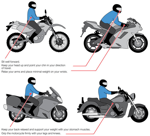 Body position depends on the type of motorcycle