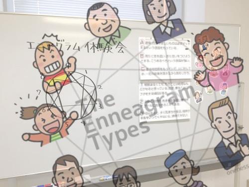 ご感想2015-2:第7回:大阪 エニアグラムを知ろう実践会