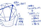 ご感想2015-7:第11回:大阪 エニアグラム実践会