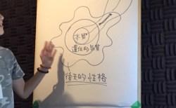 エニアグラム実践会@奈良県大和高田市(2)