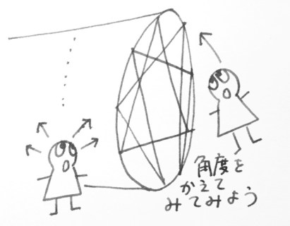エニアグラム実践会アドバンス 2/11