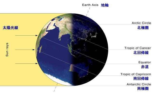 winter-solstice-eirth567