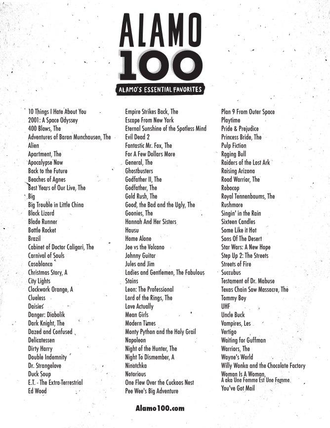 Alamo100-List