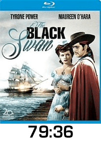 The Black Swan Blu-ray Review