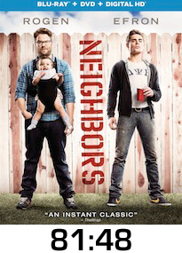 Neighbors Bluray Review