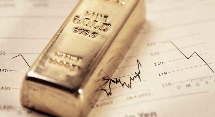 gold-futures