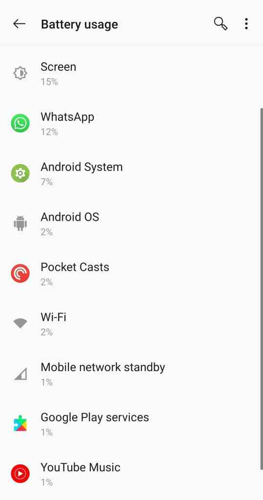Isolate the apps draining the battery to increase the battery life of OnePlus 7