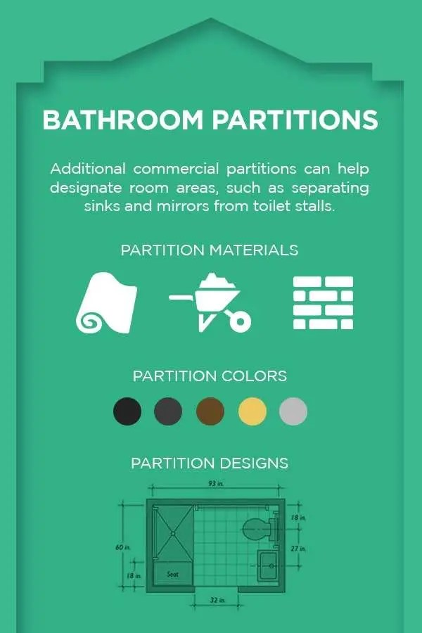 Bathroom partitions - materials, colors and design