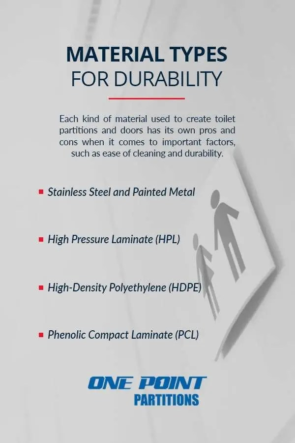 toilet partition material types for durability