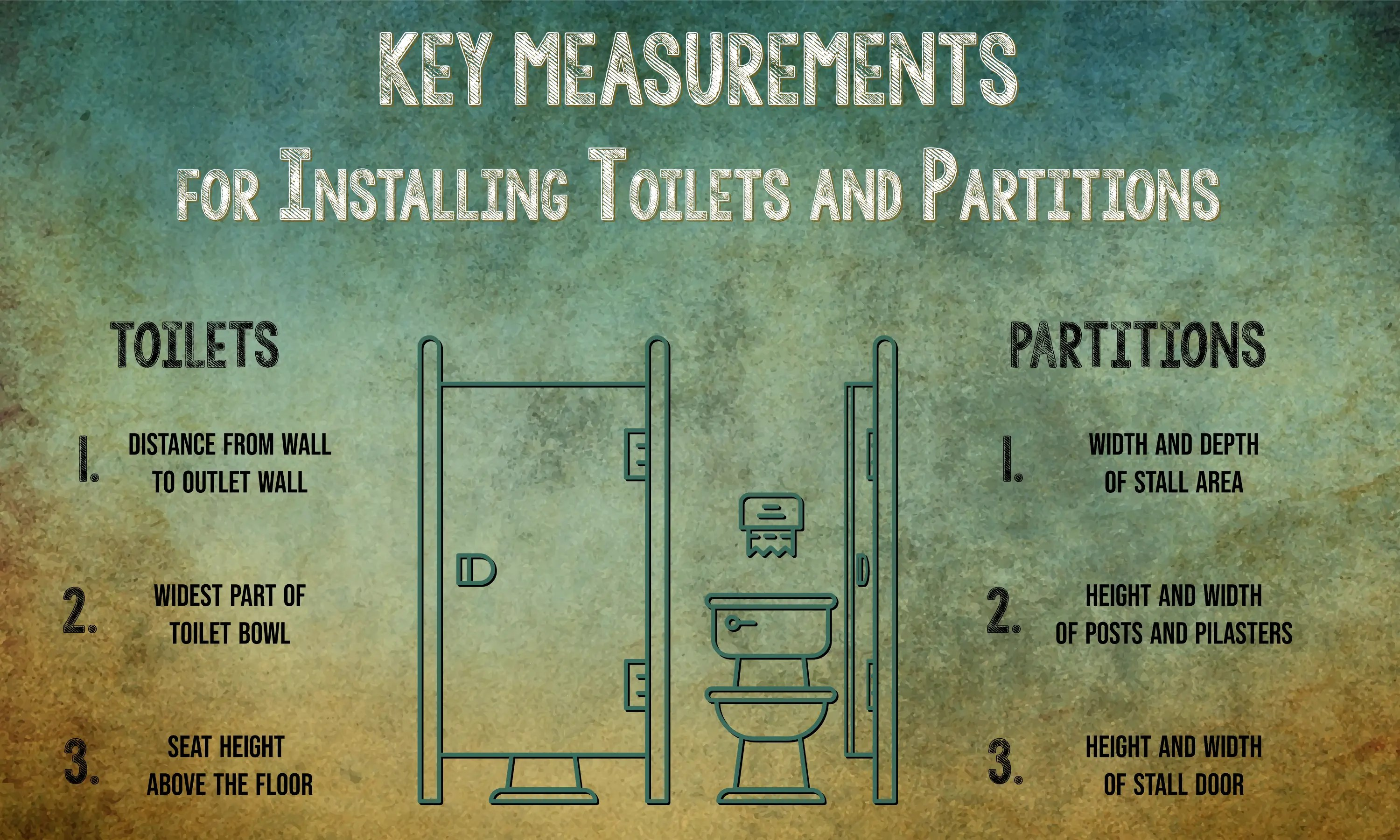 measuring toilet rough in dimensions