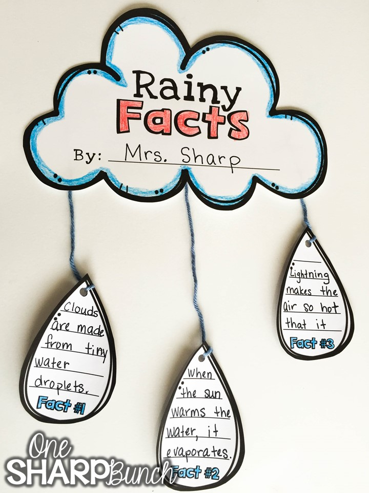 Learn all about rain this spring with over 35 rain activities for kids, including a rain experiment, water cycle experiment, weather crafts, Itsy Bitsy Spider activities, Cloudy with a Chance of Meatballs craft and lessons, and so many more weather activities perfect for a rainy day!