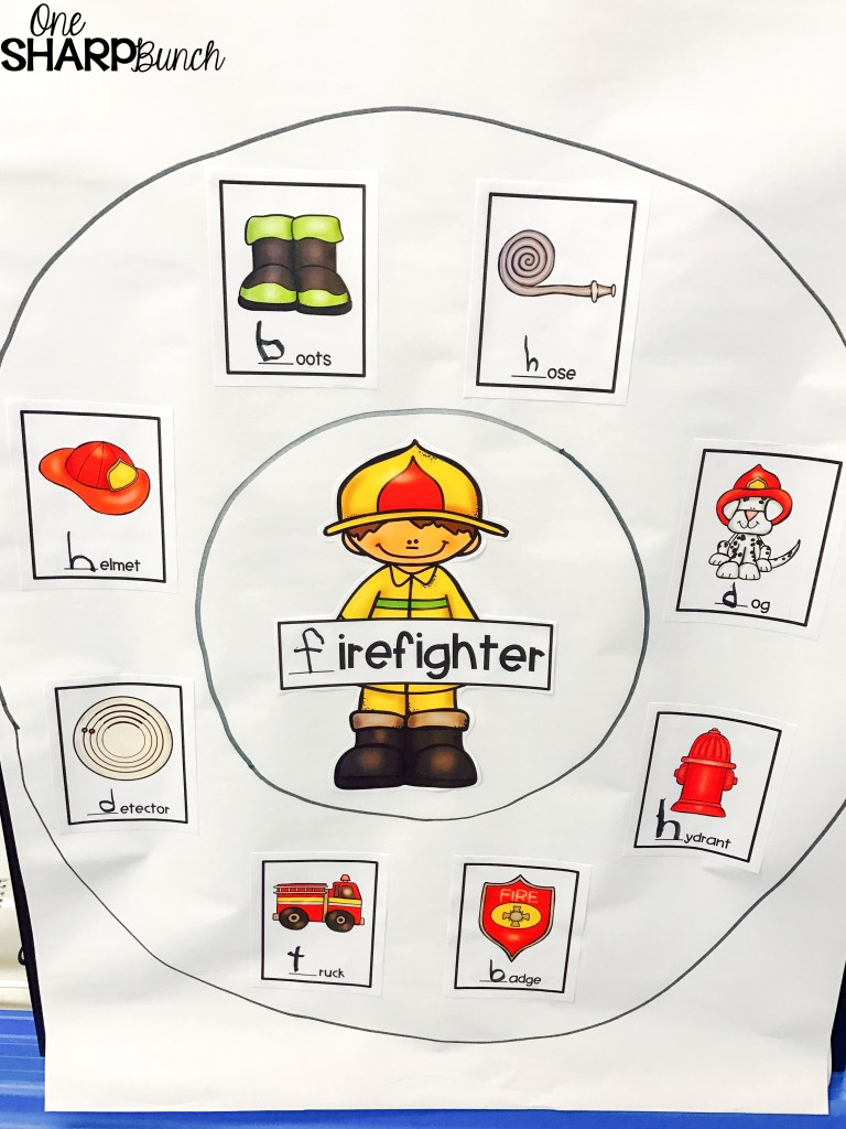 Grab the FREE tools of a firefighter circle map and celebrate Fire Safety Week with these fire safety activities for preschool, pre-k and kindergarten! Includes a fire truck craft, fire safety books, firefighter poem and fire safety rules for fire prevention month. #firesafety #firesafetyweek #firesafetyprevention #fireprevention #firesafetycrafts #preschool #kindergarten #firstgrade
