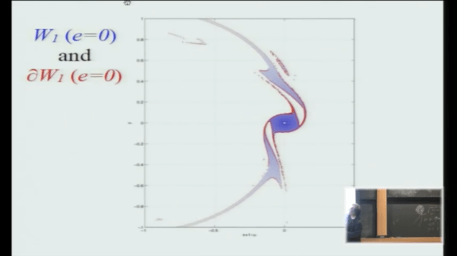 Ballistic trajectory_Belbruno_weak stability boundary