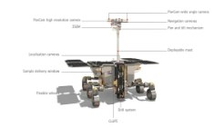 ExoMars_Rover_payload1_295w_Front view