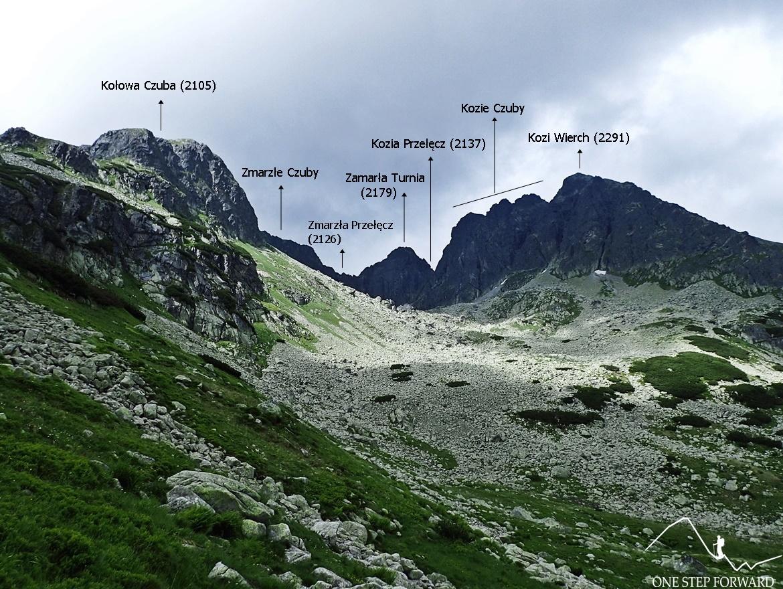 Szczyty otaczające Pustą Dolinkę - przez nie przebiega legendarna Orla Perć