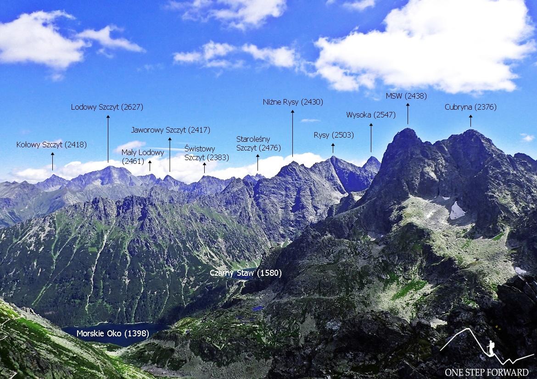 Panorama w kierunku tatrzańskich gigantów