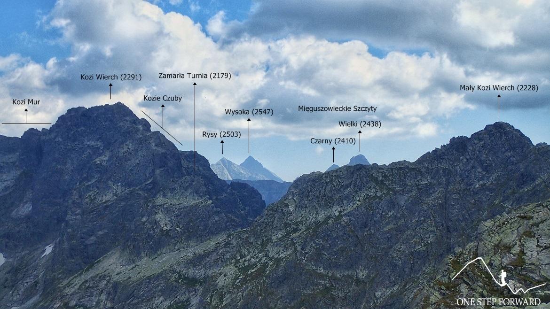 Kościelec - panorama na grań Orlej Perci oraz pozostałe szczyty Tatr Wysokich