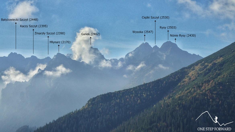 Gęsia Szyja - widok w stronę Tatr Wysokich
