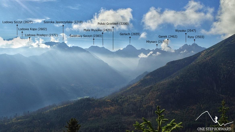 Gęsia Szyja - widoki ze szczytu