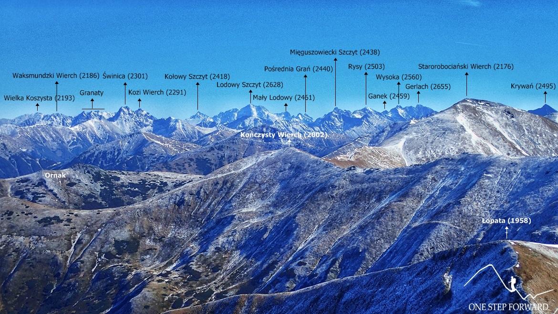 Panorama z Wołowca na Tatry Wysokie