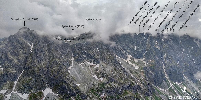 Koprowy Wierch - panorama w kierunku Szczyrbskiego Szczytu i Grani Hrubego