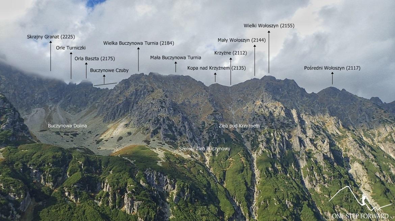 Dolina Pięciu Stawów - widok na grań Orlej Perci